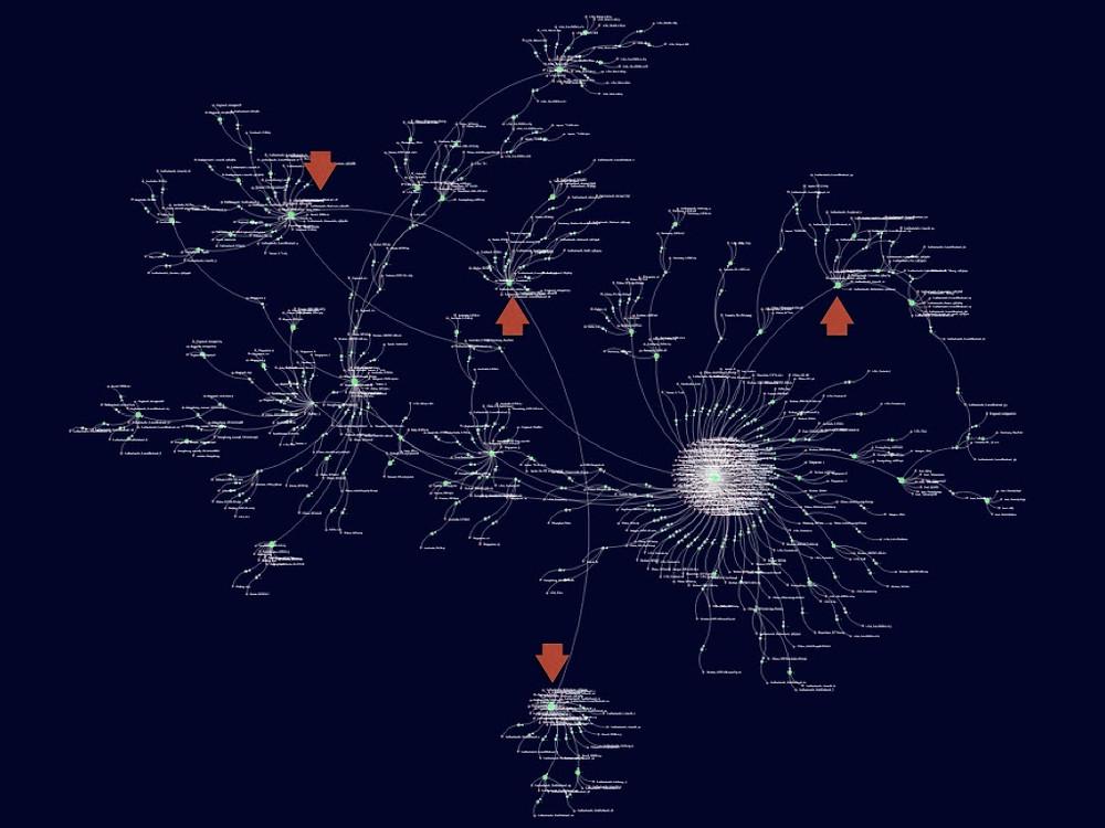 以大數據分析追蹤病毒變異與散佈