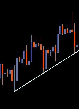 EURUSD - uptrend or downtrend