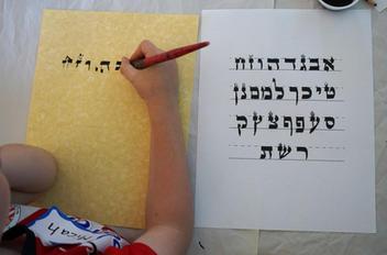 Aleph Bet Scroll