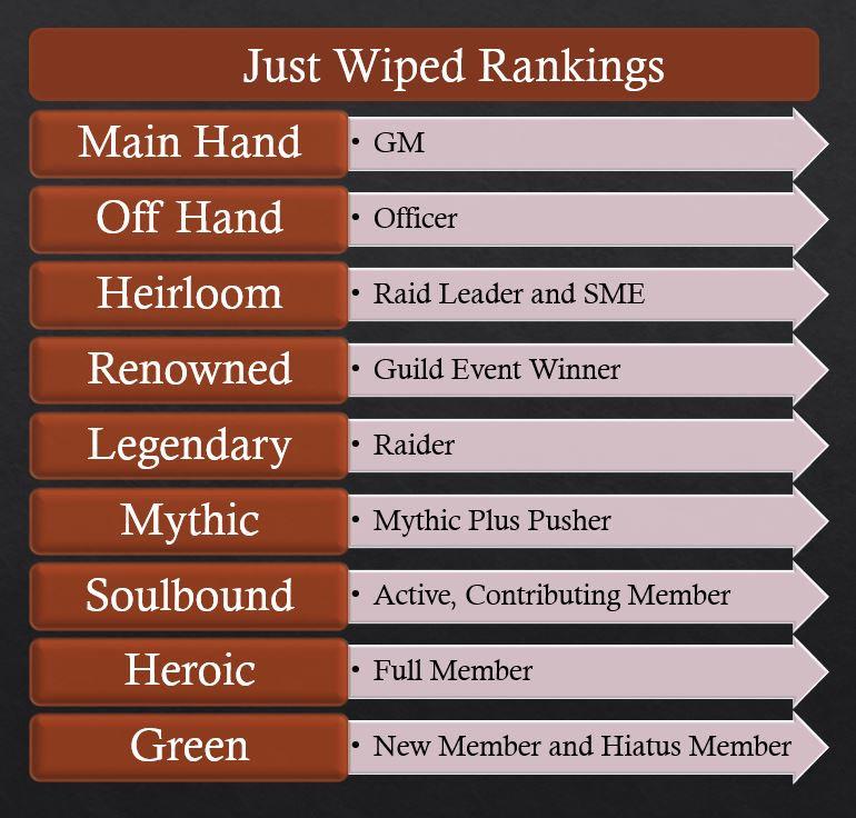JW Rankings 2.18.21.JPG