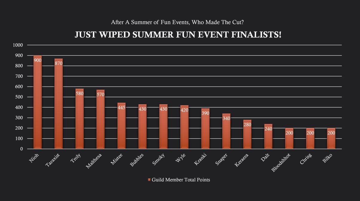 SFE Finalists