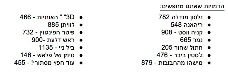 ניווט טינקרקד - תשובות - יובל שגב