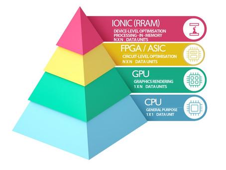 IEEE ECCTD 2020 Keynote Address: CMOS-Memristor Nanoelectronics for Neuromorphic Computing