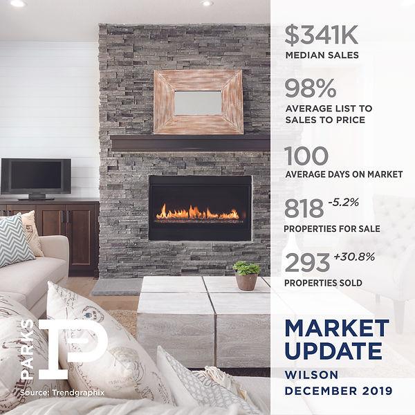 2019 Market Update - Social - December_W