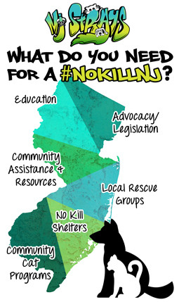 What Do You Need for a #NoKillNJ?