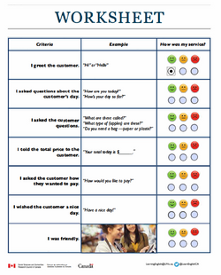 Unit 3 Self-Assessment Sheet