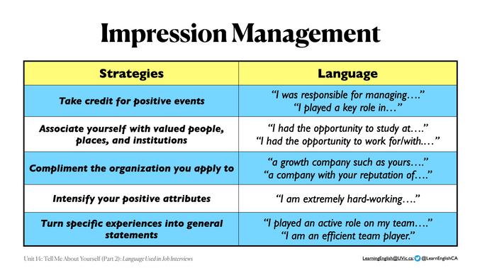 Unit 12 Tell Me About Yourself (Part 2) Sample Slide