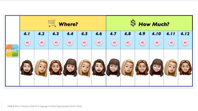 Unit 4 Price Check on Aisle 2! Sample Slide