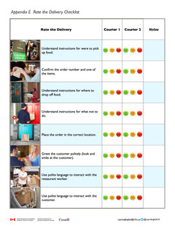 Unit 5 Rate the Delivery Checklist