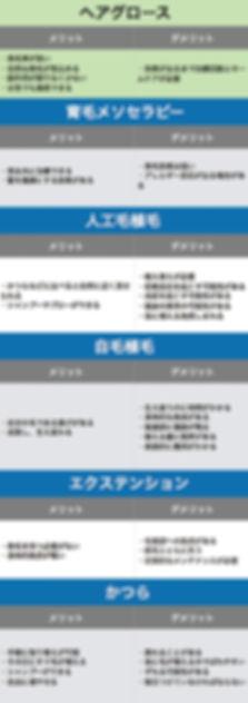 大阪大東住道・発毛・育毛再生医療学会