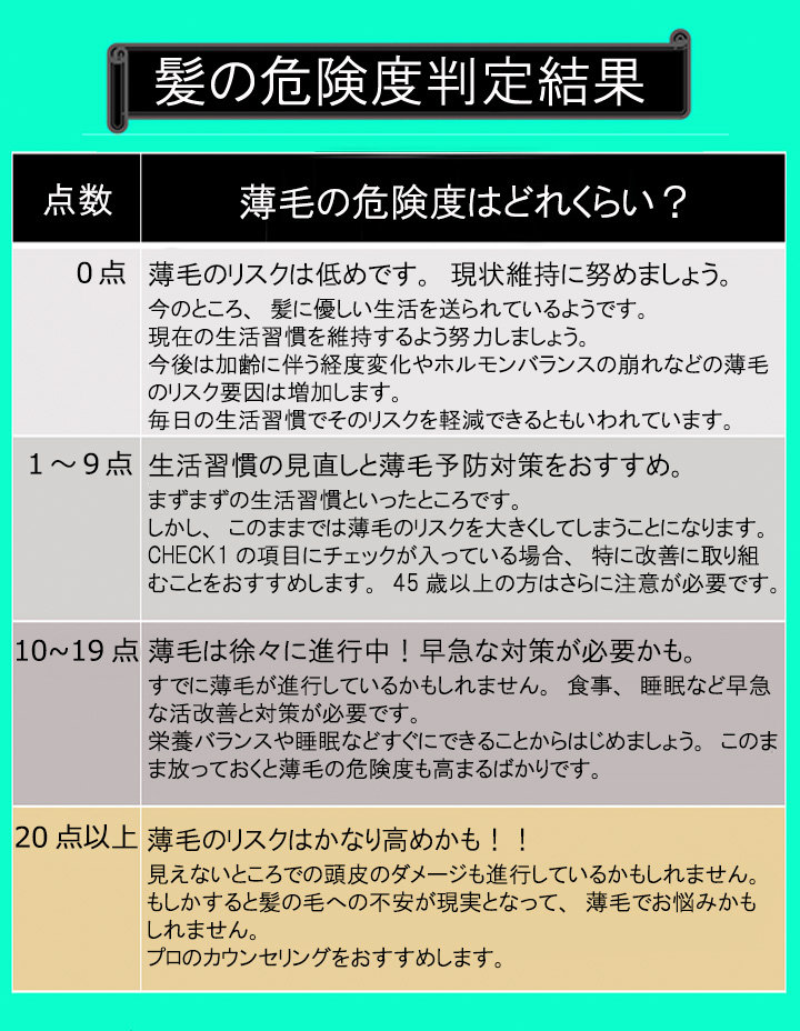大阪大東住道・発毛・育毛・アンチエイジング・ヘアグロース・再生医療・薄毛・危険度判定