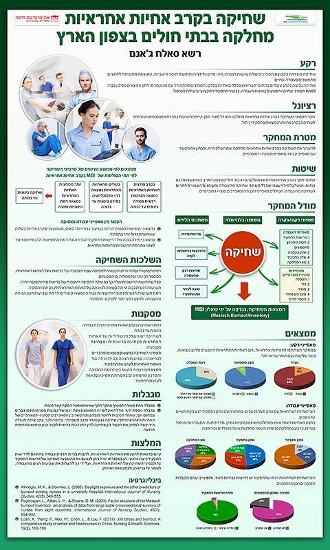 scientific poster_02