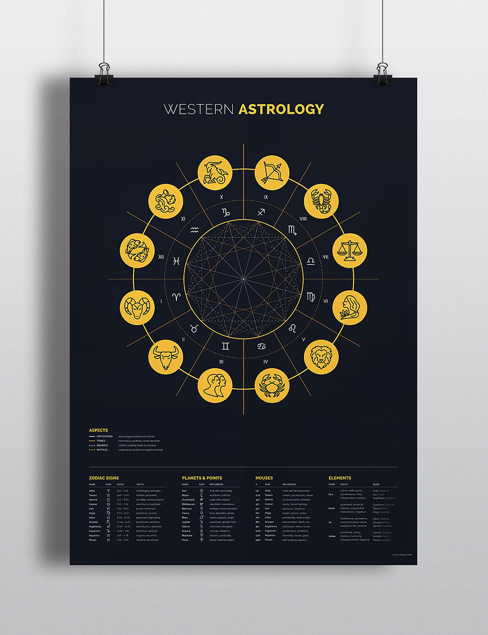 Western Astrology Mockup.jpg