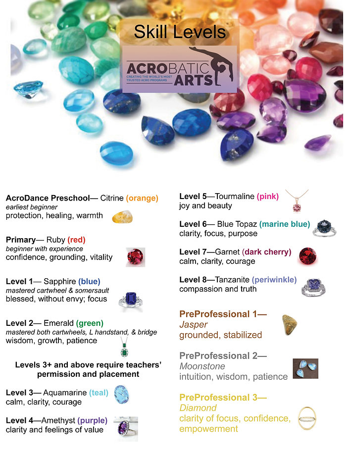 updated acro color levels 02 22 19.jpeg