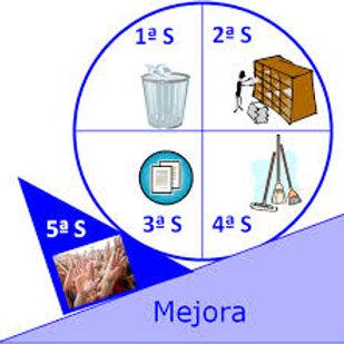 Metodología 5´s Taller