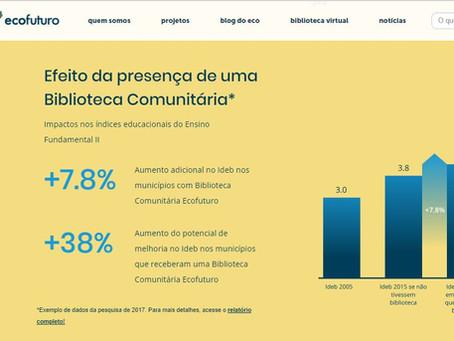 Ecofuturo divulga avaliação de impacto do Bibliotecas Comunitárias, realizada pelas Metas Sociais