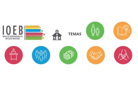 Desafios Compartilhados da Educação