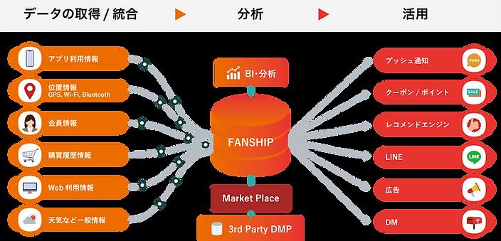 FANSHIP.png