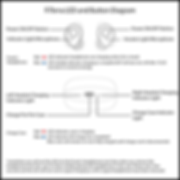 FiTerra LED and Button Diagram.png