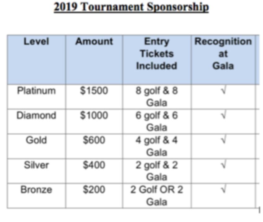 tournament sponsor level 2019_edited.png