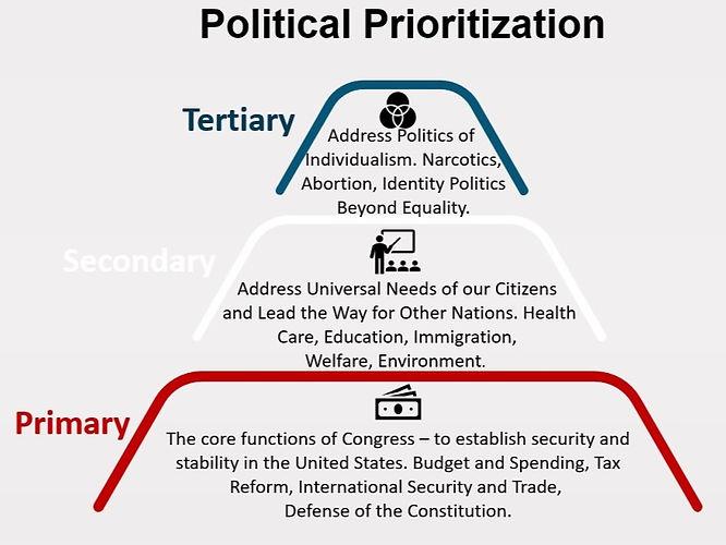 Political%20Prioritization_edited.jpg