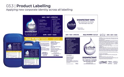 ActSol Product Labels
