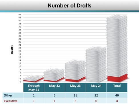 Other_Draft Chart.jpg