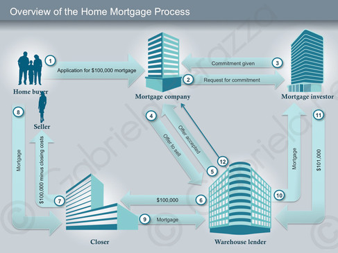 Complex-Commercial_mortgages.jpg