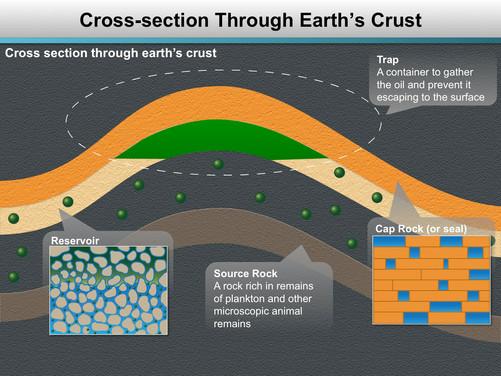 Environmemtal_Earth Crust.jpg