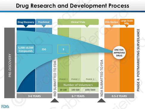 drug-development.jpg