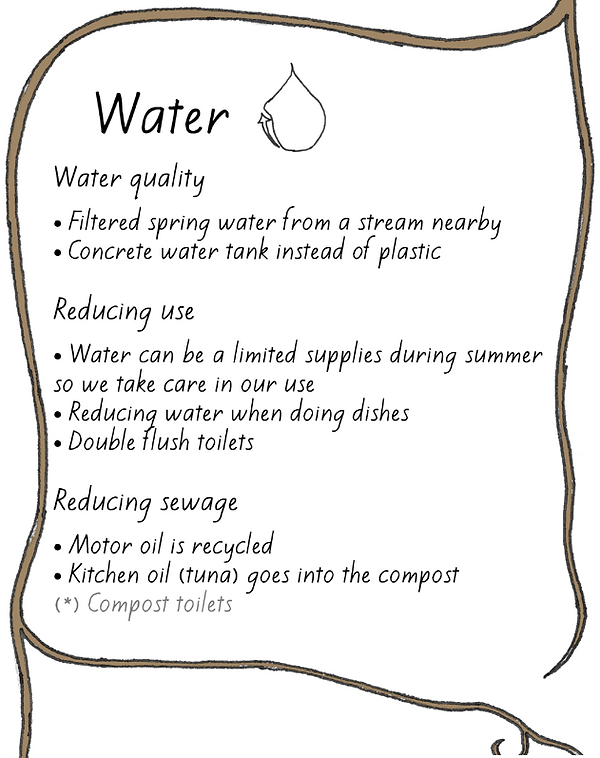20180922 Water.png