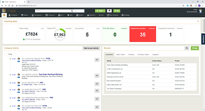 Customisable User Dashboards Feature Ind