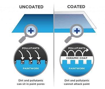 ceramic coating diagram 2.jpeg