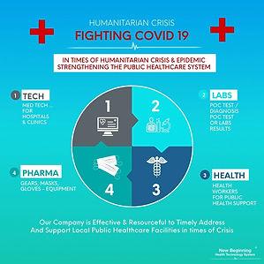 New Beginning Health Technology System C