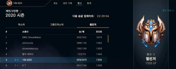 SofM cán mốc top 5 Thách Đấu Hàn |ST666-VN-GAMES