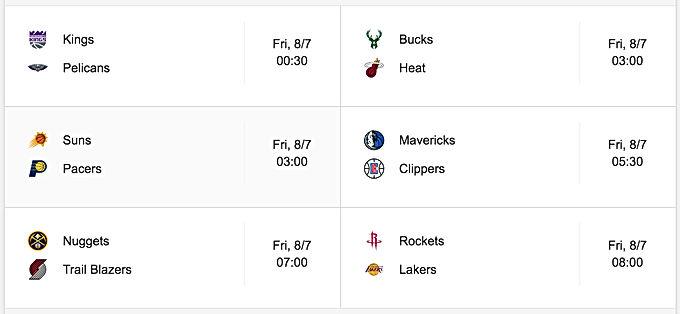 Lịch thi đấu NBA ngày 7/8: Gay cấn cuộc đua Playoffs và đại chiến miền Đông