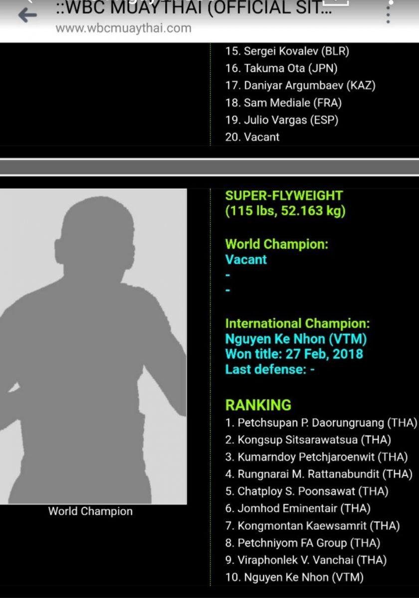 Bảng danh sách của WBC Muay Thai thế giới.  VUA-THE-THAO