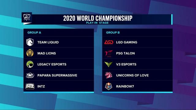 Bảng đấu của vòng khởi động CKTG 2020 |VUA-THE-THAO