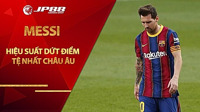 Hiệu suất dứt điểm của Messi tệ nhất châu Âu