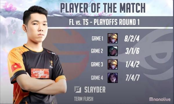 Slayder được bầu chọn là người thi đấu xuất sắc nhất trong cặp trận Bo5 này |VUA-THE-THAO
