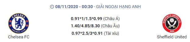 soi-keo-nha-cai-chelsea-vs-sheffield-united-00h30-8-11-VUA-THE-THAO