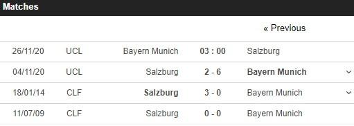 soi-keo-nha-cai-bayern-munich-vs-salzburg-03h00-26-11-cup-c1-chau-au-vua-the-thao