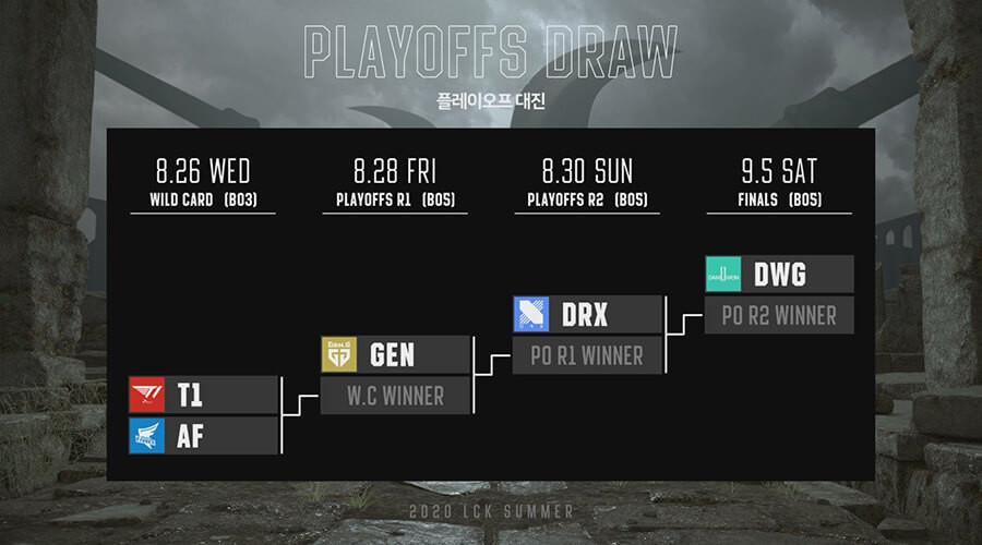 Lịch Playoffs LCK Mùa Hè 2020 chính thức công bố |VUA-THE-THAO