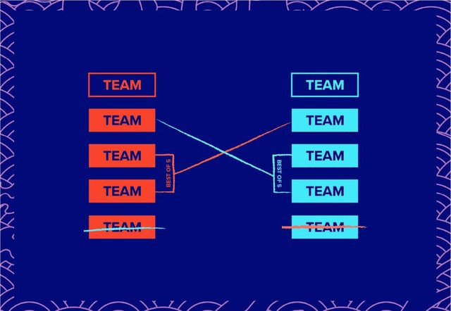Thể thức vòng khởi động của CKTG 2020 |VUA-THE-THAO