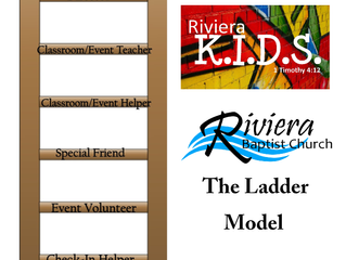 Involving the WHOLE Church in Children's Ministry: The Ladder Model