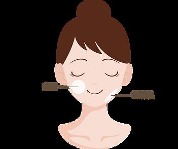 單次美容優惠療程,美容平台,botox,去紋瘦面專家,jetso beauty,著數美容站