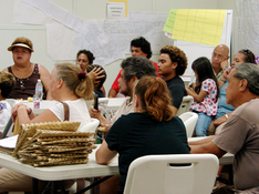Workshops, Program Participants