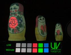 UV-vis, nesting dolls