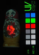 UV Innovations, Target UV, Matryoshka, fluorescence