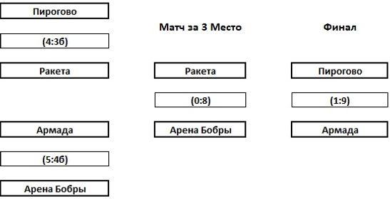таб1 02.09.jpg